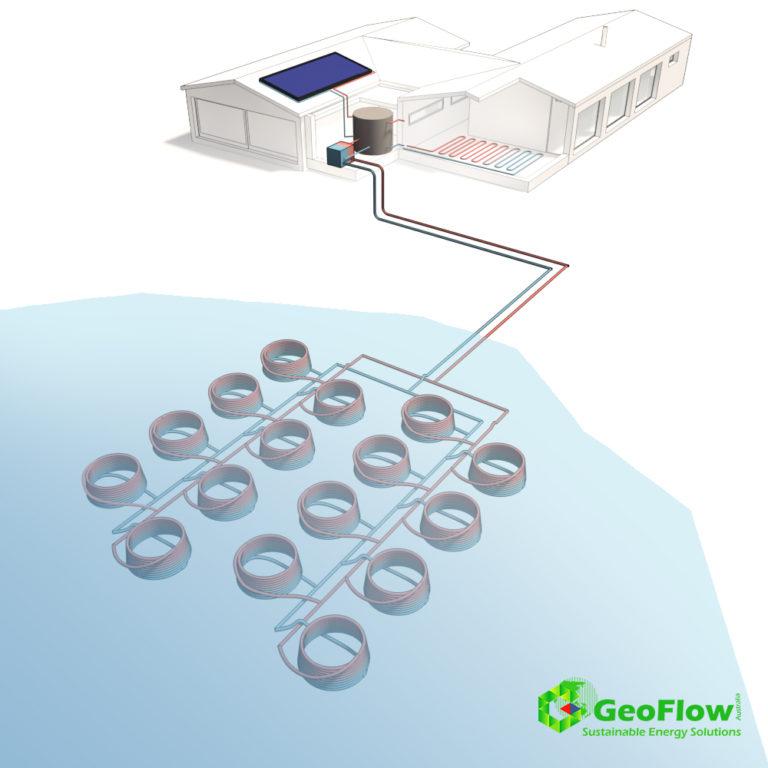 Geotermikus hőszivattyús nyíltvízi kollektoros rendszer ábra